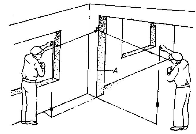 phương pháp đo góc